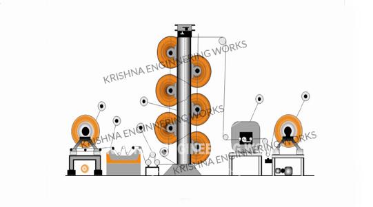 Liner Drying Machine